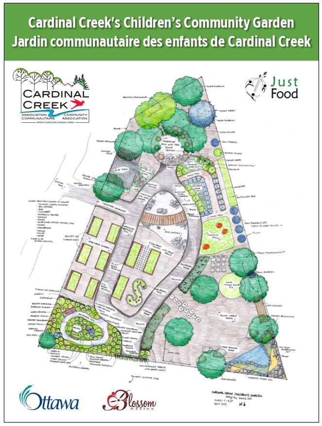 Children's Community Garden | Cardinal Creek Community ...